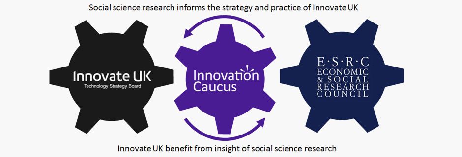 Innovation UK Benefit from insight of social science research
