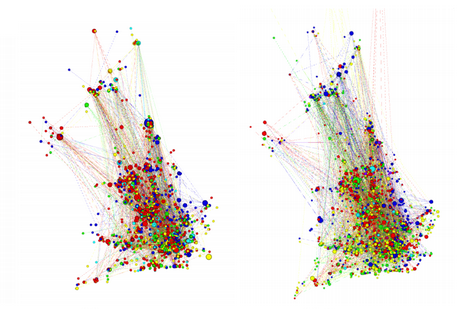 Geography of Innovation Clusters in the UK image